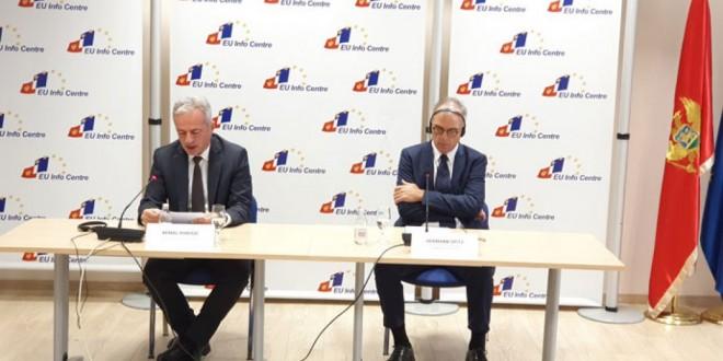 Ministarstvo rada podržalo Monitor i CIN da zapošljavaju Rome i Egipćane,   grant vrijedan 900.000 eura